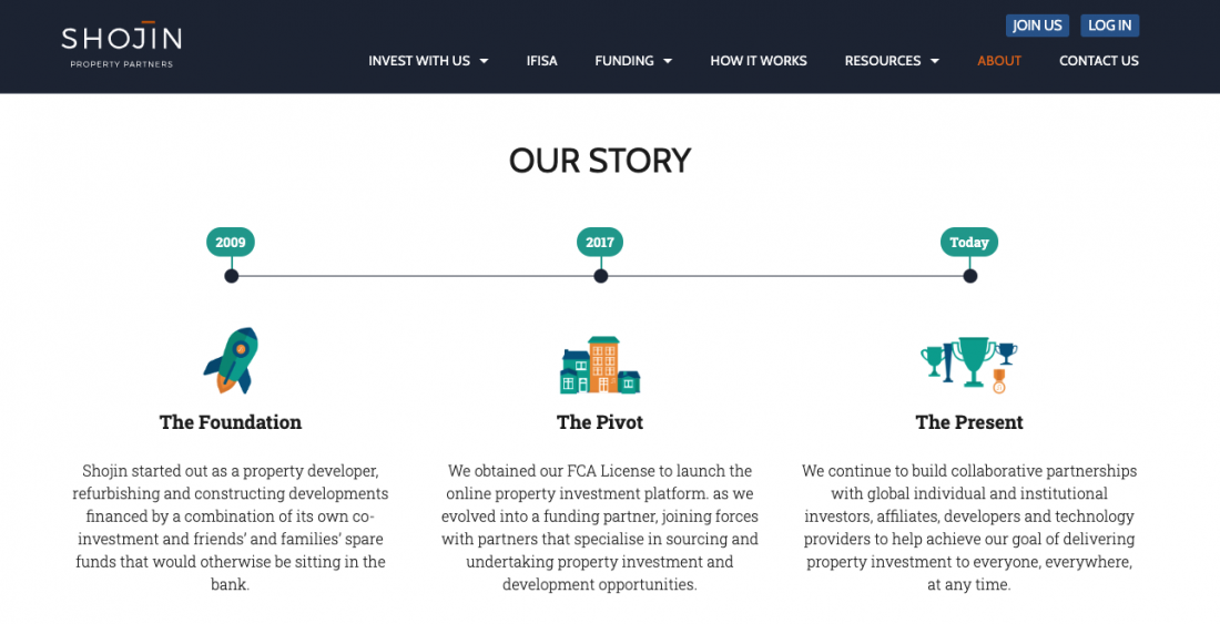how to create a property investment platform
