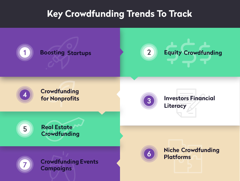 Key Crowdfunding Trends