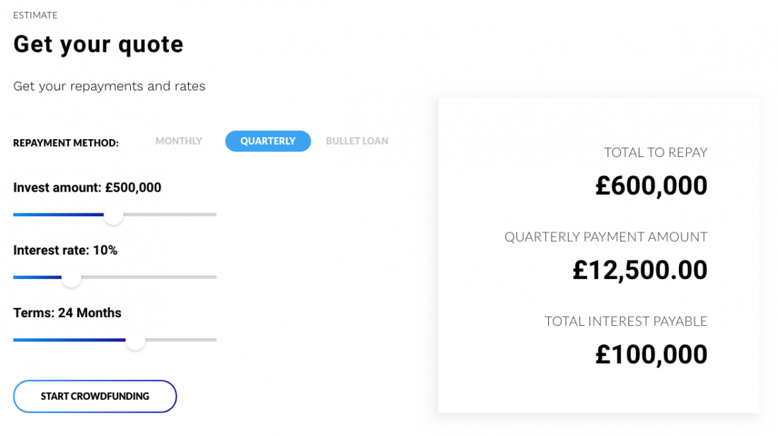 white label crowdfunding platform calculator