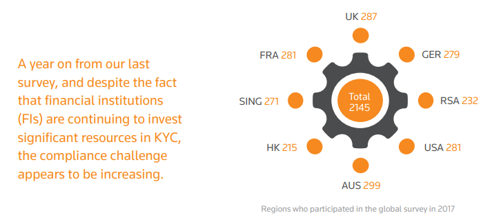 what is kyc