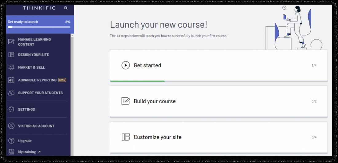 e-learning-platform-development