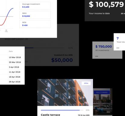 online investment platform development