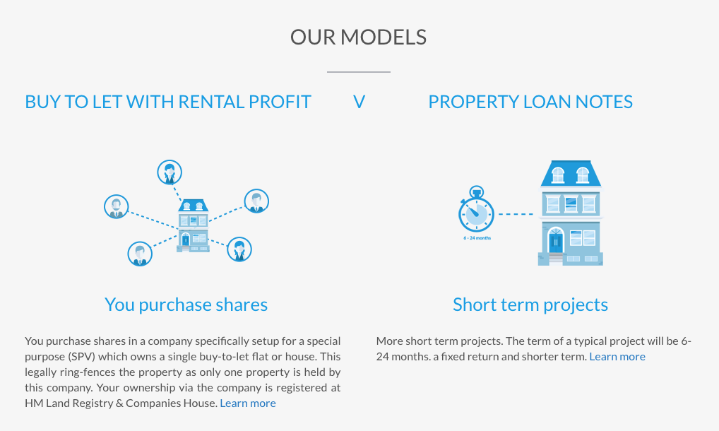 crowdhouse buy-to-let investments