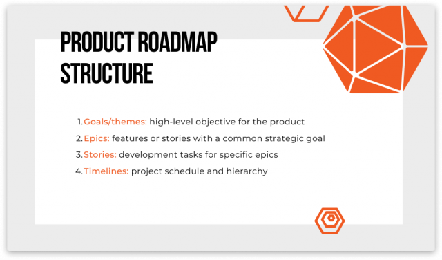 digitap product roadmap structure