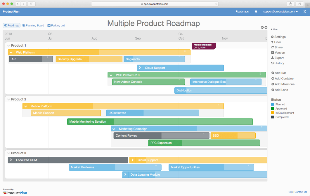 roadmap for digital product development