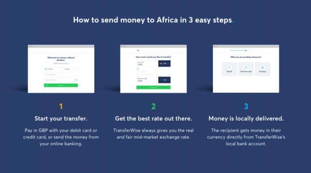 Scheme for sending money to Africa with Transferwise