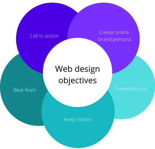 19 Best Examples of Crowdfunding Platform Design