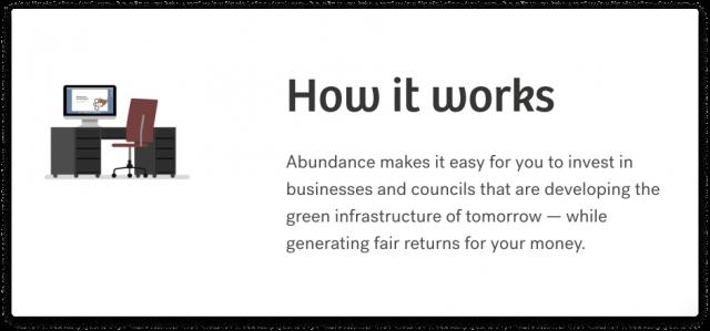 renewable crowdfunding in the UK