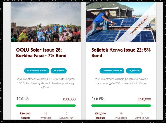 top renewable energy crowdfunding platforms in the uk 2